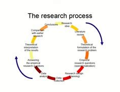 5 parts of research paper - SlideShare